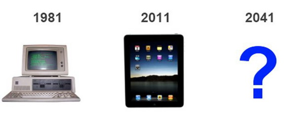 Evolution of Computers from IBM PC to iPad to Unknown