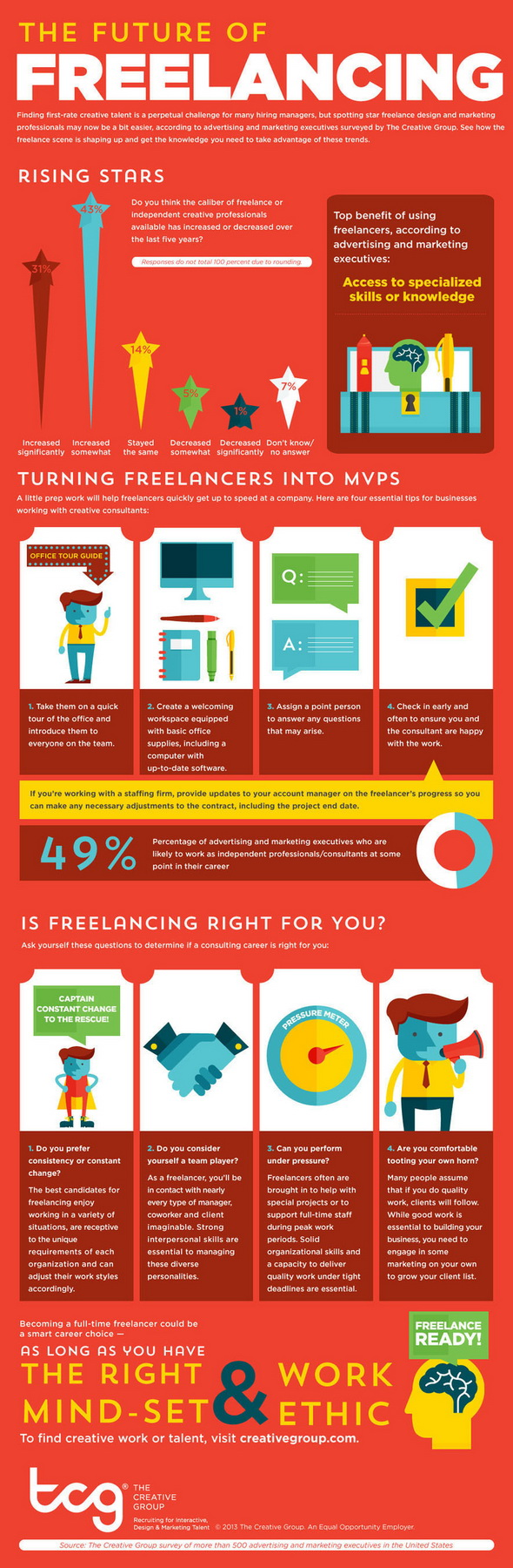 THE CREATIVE GROUP FREELANCING
